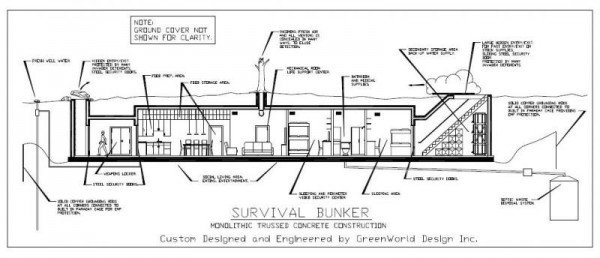 Survival Bunker Plans (image from GreenWolrd Designs Inc)